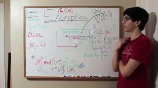 3 encryption rsa example