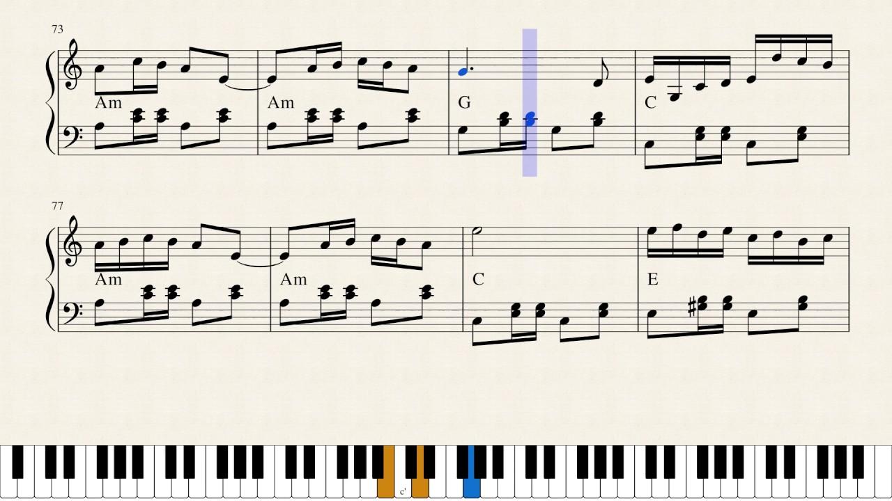 Xổ Số Thủ Đô (Melodia Dla Zuzi - Marek i Wacek) - Piano Cover - Sheet Music