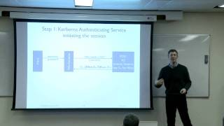 Kerberos - Network Authentication Protocol