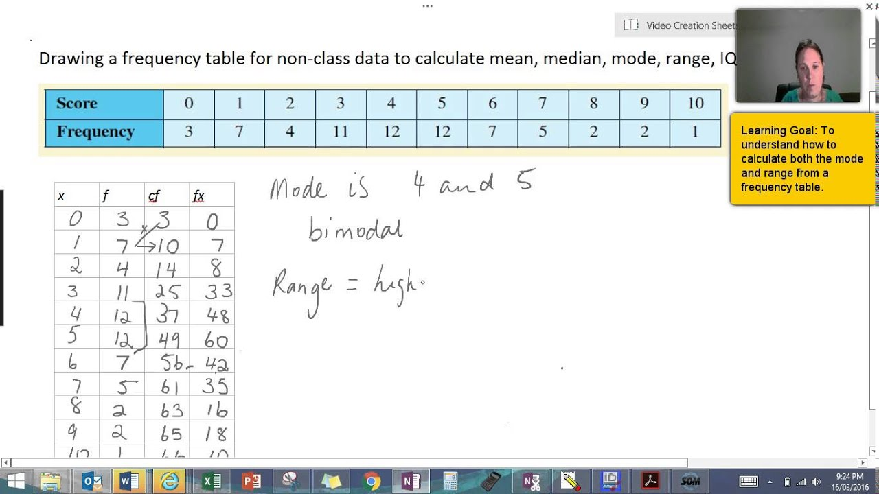 How To Calculate Mode And Range From A Frequency Table