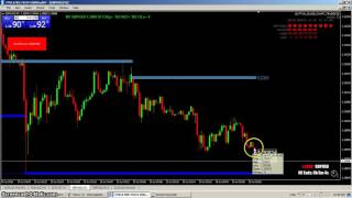 TRADING: CAN YOU MAKE 1 PIP?