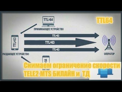 Обход Ограничения скорости Tele2 MTS БИЛАЙН 2020