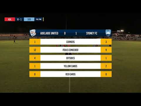 Westfield W-League 2019/20: Round 2 - Adelaide United Women V Sydney FC Women (Full Game)