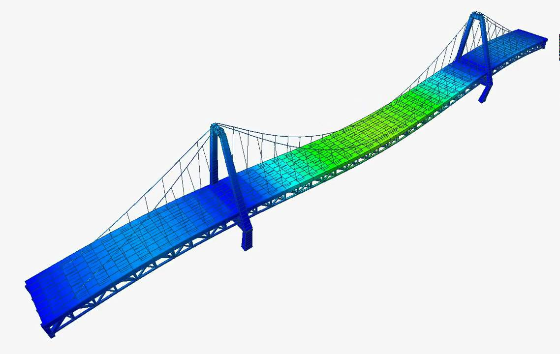 an analysis of a bridge Barritt lovelace, pe wsb and associates may 20 th , 2009 truss bridge load rating using three dimensional analysis.