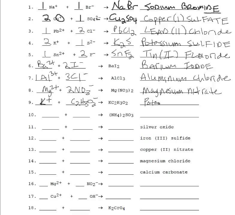 Practice with Naming and Formulas of Ionic Compounds YouTube – Writing Formulas for Ionic Compounds Worksheet
