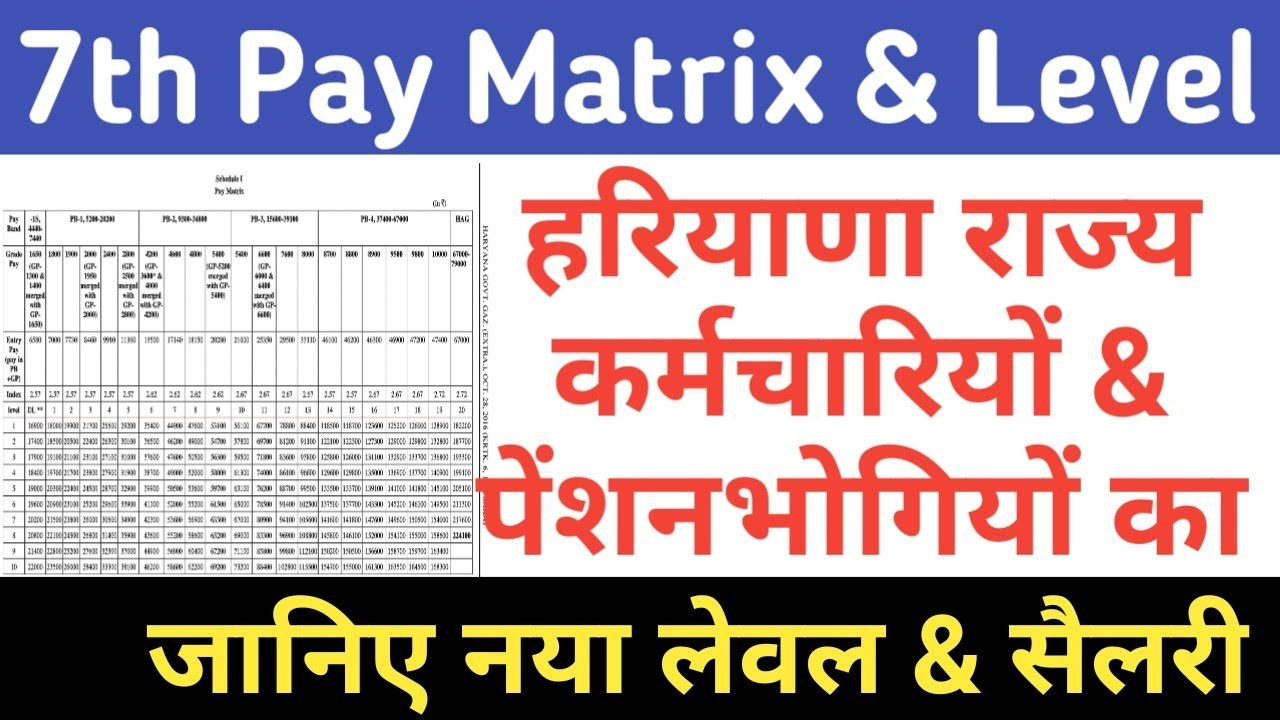 7th Pay Matrix Haryana Government Employees & Pensioners #Pay Rules for  Haryana State Govt Employees