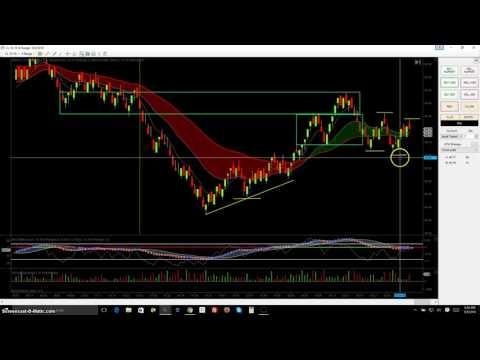 Crude oil trade Sept 9 2016