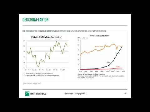 Comeback von Öl, Gold & Co.: Optimiert in Rohstoffe investieren