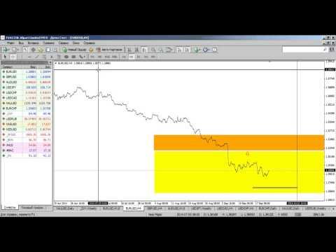 Внутридневной фундаментальный анализ рынка Форекс от 23.09.2014