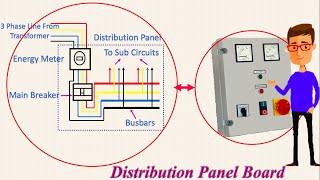 Main Distribution Boards Panel Board Wiring Diagram 3 Phase Wiring Mdb Youtube