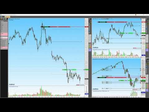 🔴 Live Trade Dow Corona  01.04.2020