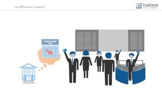 видео Экономические индикаторы. Опережающие, совпадающие и запаздывающие индикаторы