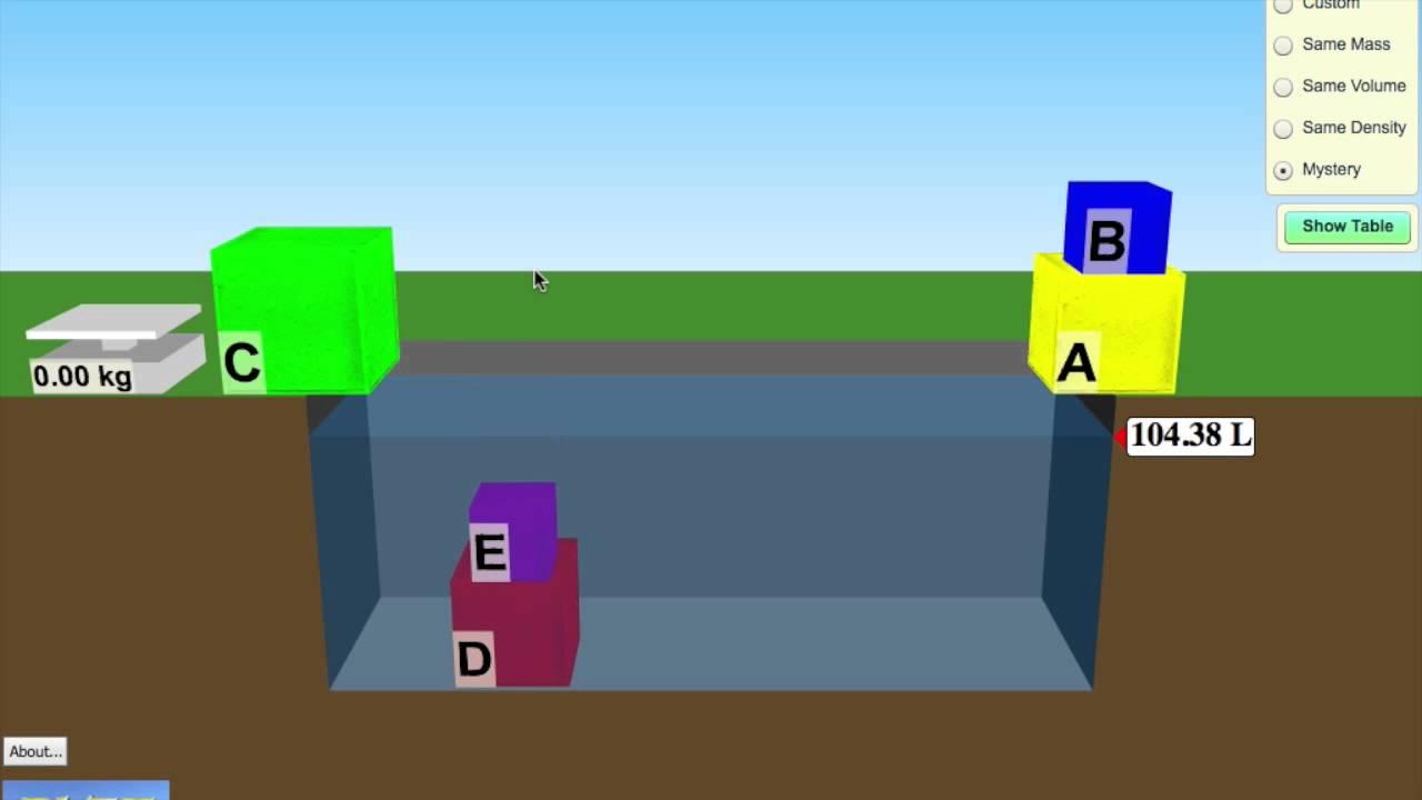 Phet Density Floating block - YouTube