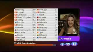 BBC - Eurovision 2009 final - full voting & winning Norway