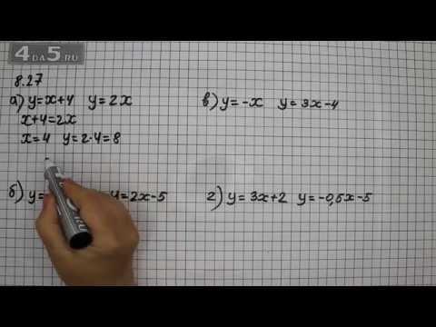 Упражнение 8.27. Алгебра 7 класс Мордкович А.Г.