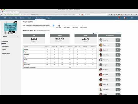 Demo: Community Metrics for IBM Connections Cloud