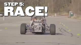 SAE Auto Racing Teams at Purdue