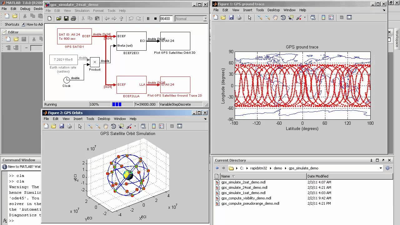 Simulate all 24 GPS satellites orbit and ground trace simulation