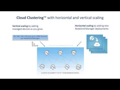 Cloud Clustering™ with horizontal and vertical scaling