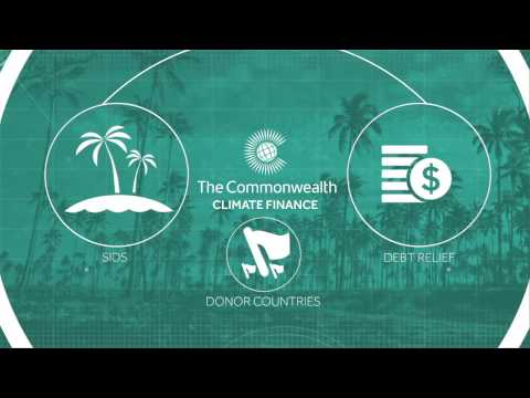 Commonwealth Debt Swaps initiative