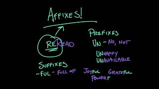 What are affixes? | Reading | Khan Academy