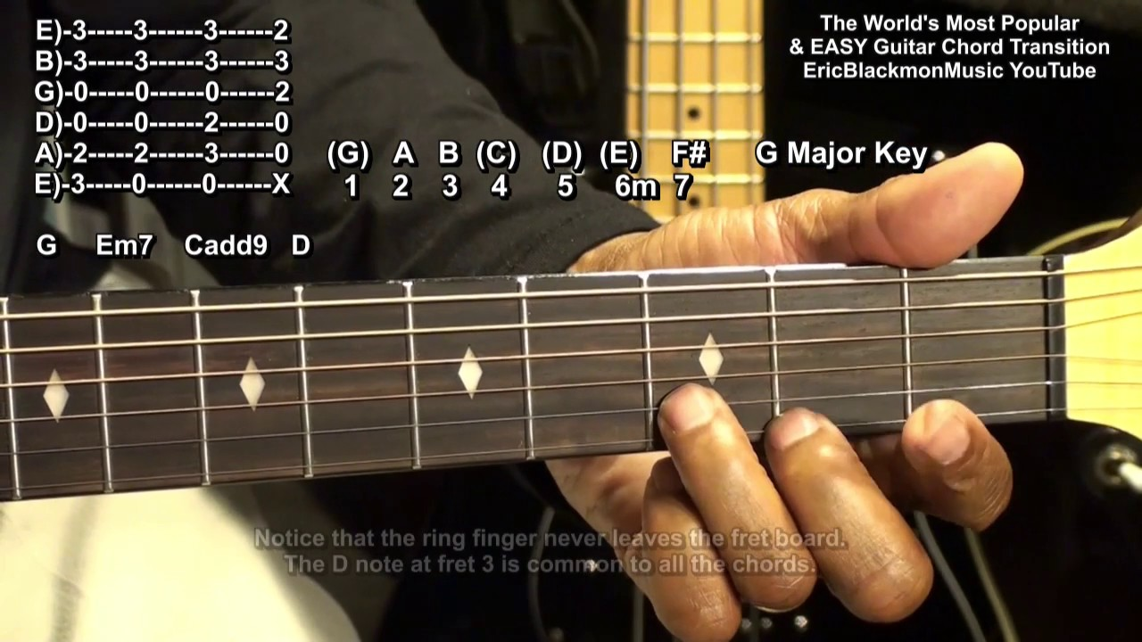How To Play The Worlds 4 Most Popular Guitar Chords For Dummies