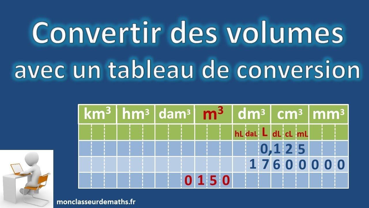 Tableau De Conversion Kg M3 En G Cm3 - converter about