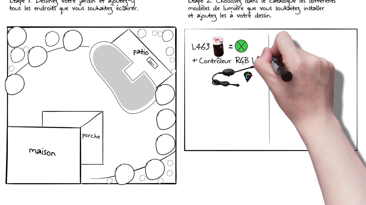 Eclairage Pour Piscine Tubulaire heissner smart lights - le concept d'éclairage pour bassin, piscine et  jardin