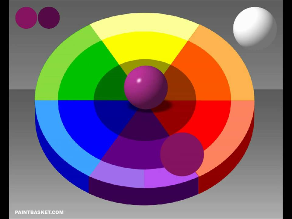 also color wheel chart mixing theory painting tutorial youtube rh
