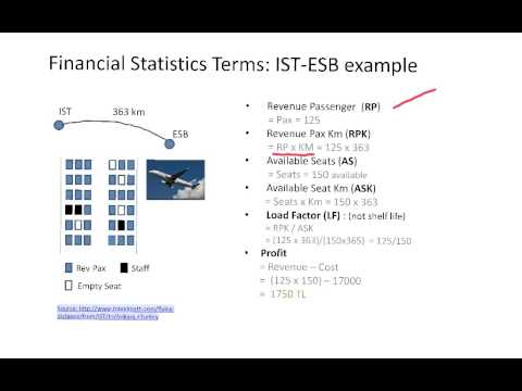 Airline Economics - Basic Terminology