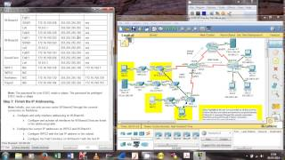 Repeat youtube video CCNA2 4 0 Erouting OSPF PT Practice SBA 2012 Part 1