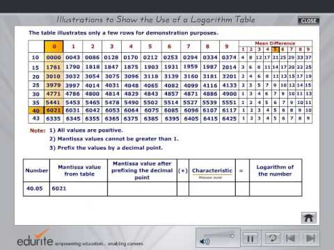 Logarithmic Tables Pdf