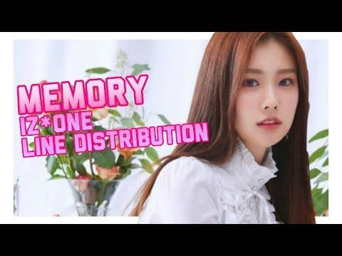 IZ*ONE(아이즈원) - Memory [Line Distribution]