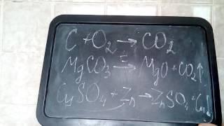 Химические реакции - обмена, соединения, разложения, замещения