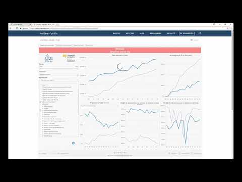 Introduction to CAUBO's Financial Dashboards