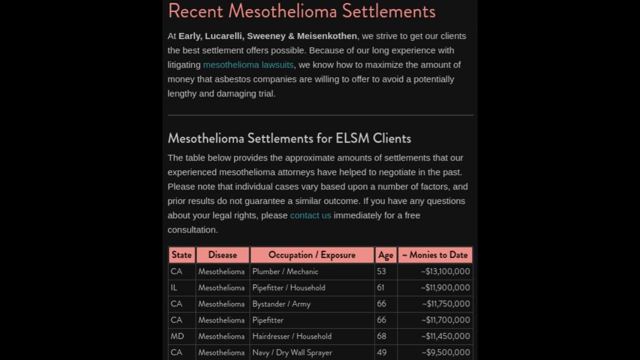 Mesothelioma Settlement