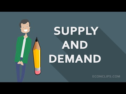 🤝 Supply and demand | How does The Law of Supply and Demand work?
