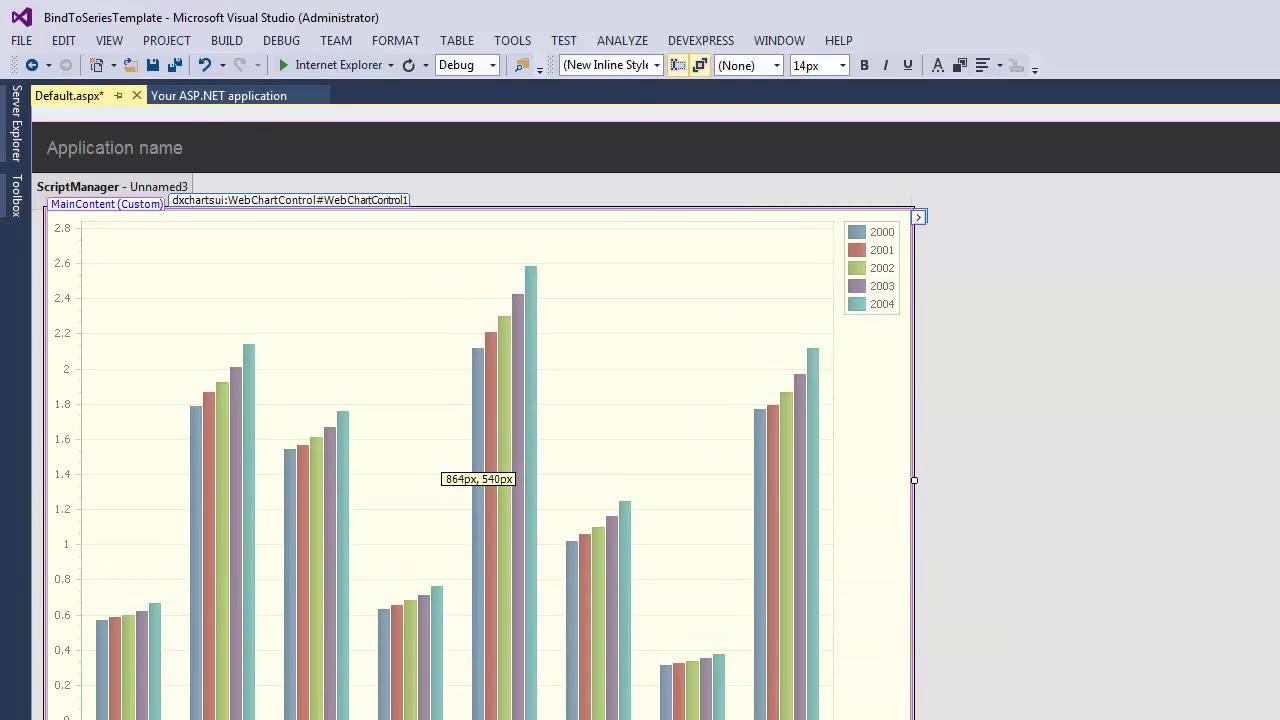 DevExpress ASP NET Charts - Databinding a Series Template