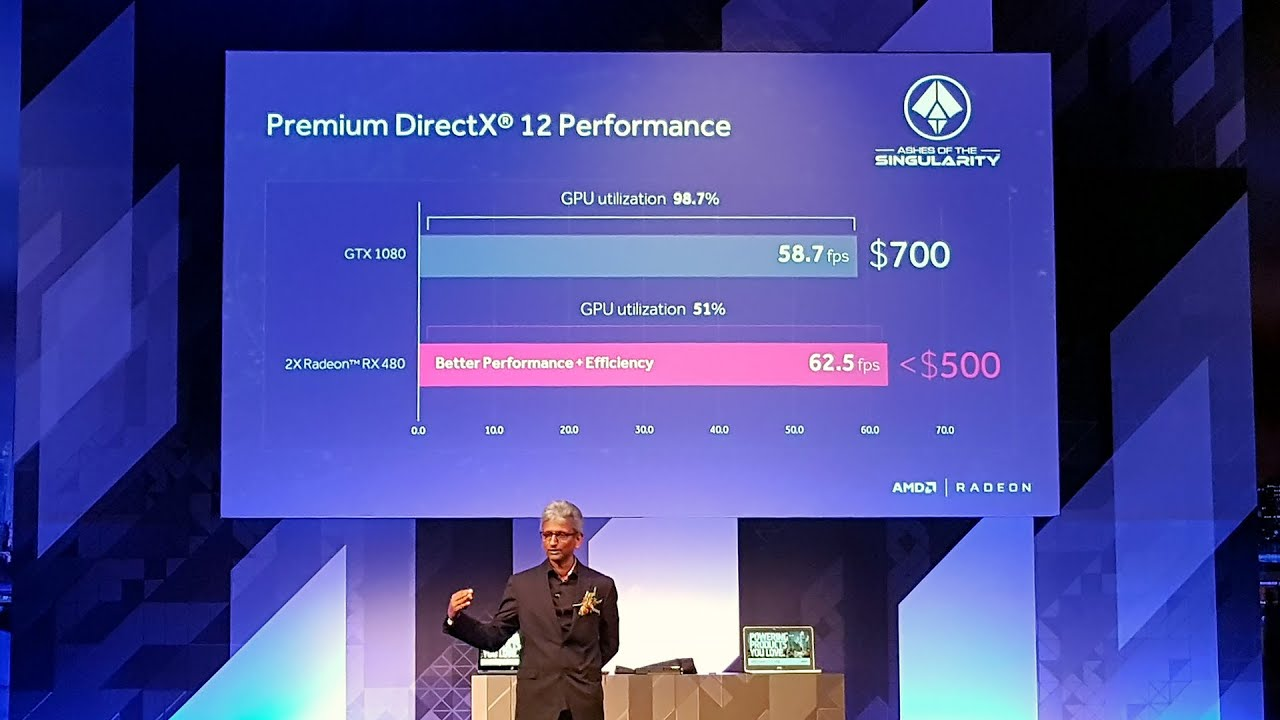 Odd Radeon RX 480 AOTS Benchmark Results Explained - Tech ARP