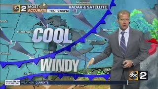 cooler air and a brisk wind for friday