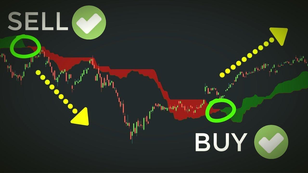 ichimoku systeme de trading