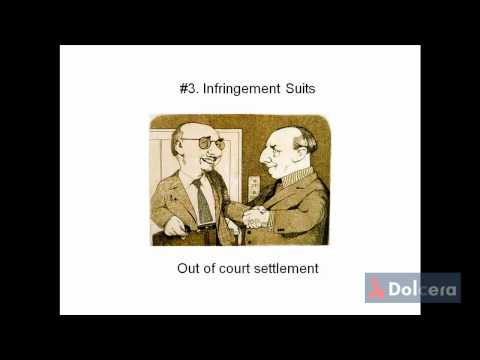 Strategic IP Management and Patent Portfolio Analysis