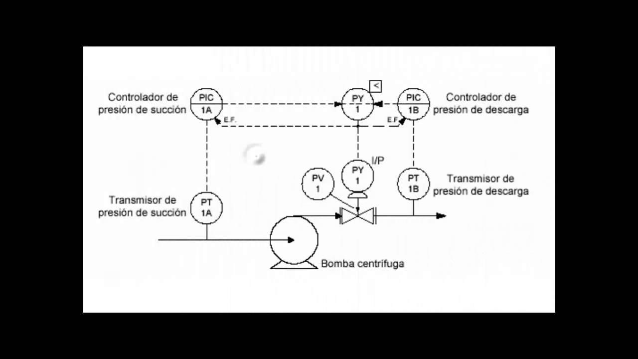 Norma isa 5 1 2009 español pdf