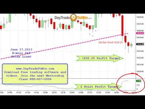 Day-Trading Show and Tell - How to use Price Action with Software