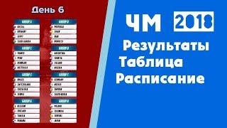 Футбол. Чемпионат мира 2018. Результаты. Таблица. Расписание. Россия Египет