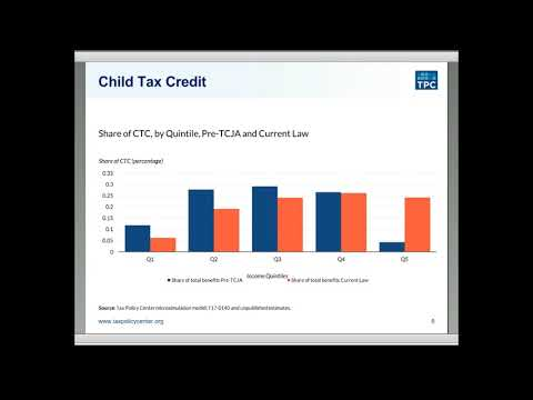 The Tax Cuts and Jobs Act and Its Implications for Low-Income Households