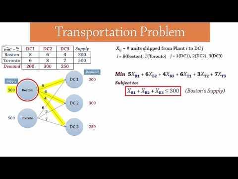 Transportation Problem - LP Formulation