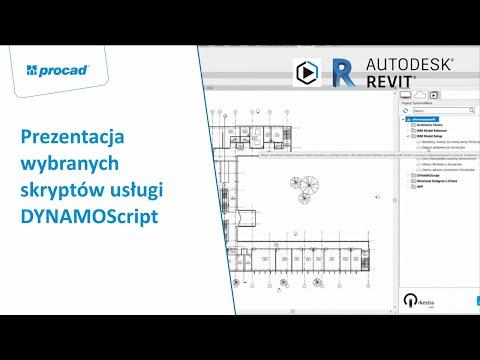 Prezentacja wybranych skryptów usługi DYNAMOScript | NetCafe