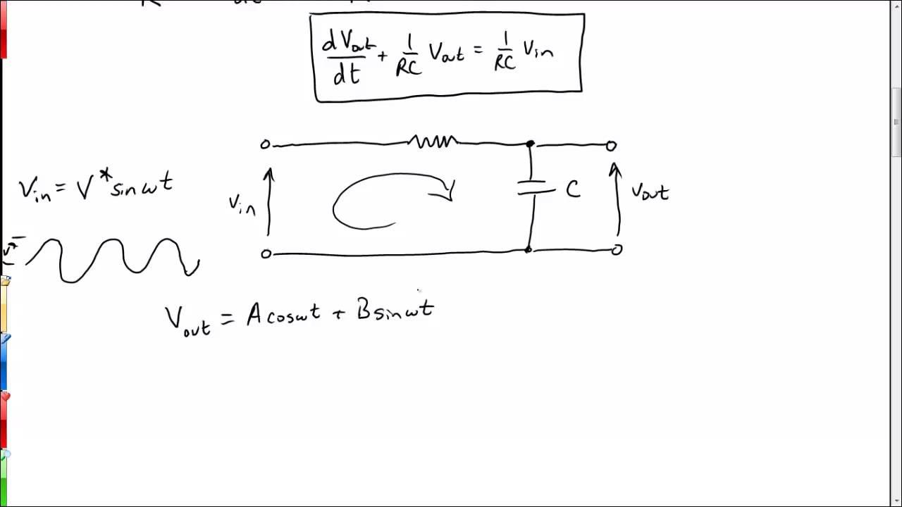 Low Pass Filter Basics Youtube High Diagram