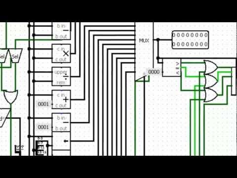 Logisim elaegypt for Circuits combinatoires
